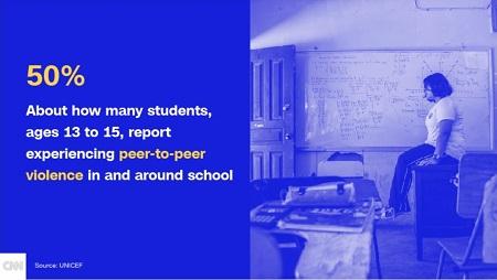 Week tegen het Pesten - Zorgwekkend VN-rapport over geweld jegens leerlingen